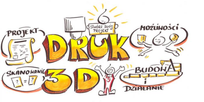 Druk 3D_mkw